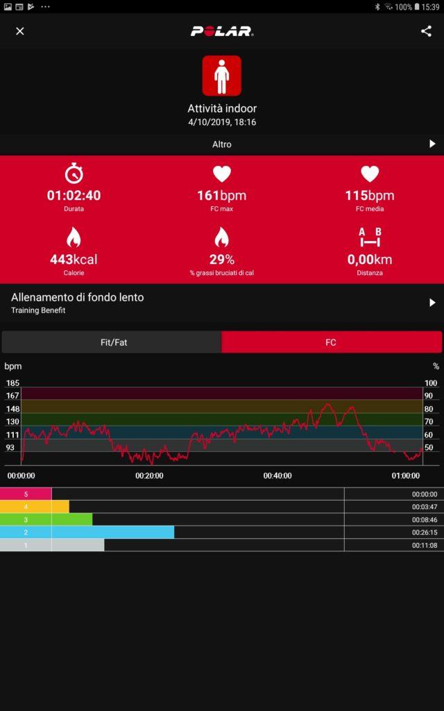 tracciato allenamento cardio muscolare polar